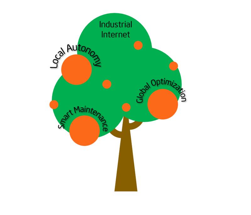 Shi-Wan Lin Tree