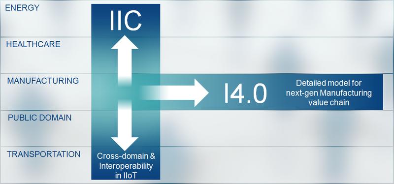 IIC I40 Blog Image 1