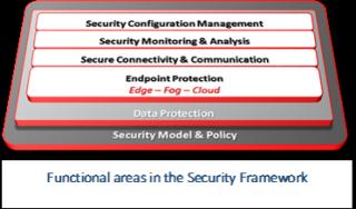 Security Blog Image 3