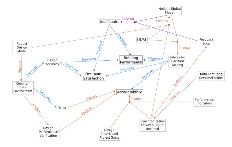 Digital-Reflections-Figure-Accountability (3)